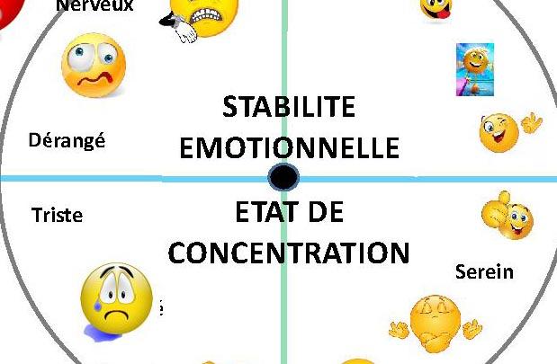 Stabilité émotionnelle et état de concentration